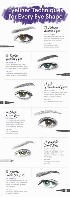 The best eyeliner techniques for every eye shape.