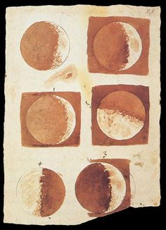 Galileo Galilei (February 15, 1564)  Moon phases drawing by Galileo, 1616