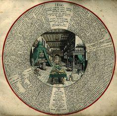 alchemist's laboratory, engraving pictured in the book Amphitheatrum sapientiae aeternae written by Heinrich Khunrath