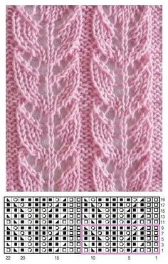 , The Effective Pictures We Offer You About Knitting Techniques cheat sheets A quality picture can tell you many things. You can find the most beautiful pictures that can be p Lace Knitting Stitches, Crochet Poncho Patterns, Cable Knitting, Knitting Charts, Lace Patterns, Easy Knitting, Knitting Socks, Stitch Patterns, Puff Stitch Crochet