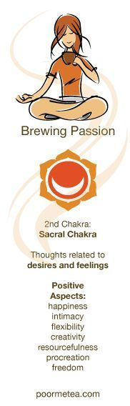 Brewing Passion: Balancing your 2nd chakra