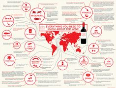 Red Wine Infographic: Everything You Need to Know about Red Wine by ColeC, via Flickr