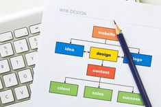 We provide webdesign services with the key features Unbeatable look and feel, Latest design trends, team of professional designers. We are expertise in designing E-Commerce websites, Customized websites, Flash websites and Web portals. News Web Design, Web Design Projects, Web Design Services, Seo Services, Online Marketing Companies, Internet Marketing Company, Latest Design Trends, Seo Agency, Seo Company