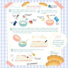On a volé la recette au boulanger… ça va partir comme des p'tits pains !