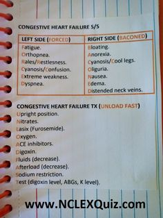 Congestive heart failure Signs & Symptoms For NCLEX Heart failure signs and symptoms may include: Shortness of breath (dyspnea) when you exert yourself or when you lie down. Fatigue and weakness. Swelling (edema) in your legs, ankles and feet. Rapid or irregular heartbeat. Reduced ability to exercise