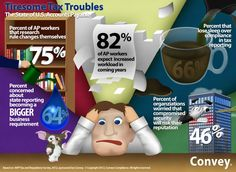 Convey-Tiresome-Tax-Troubles-Infographic