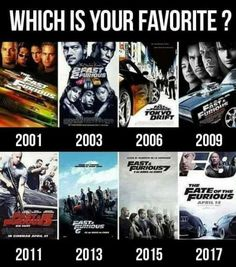 Which fast and furious came out in 2018