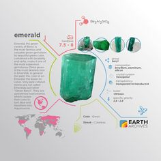 The word 'emerald' is derived from the Old French 'esmeraude' and Middle English 'emeraude'.