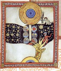 One of Hildegard von Bingen's own depictions of her Visions from God (clearly also migrainous).