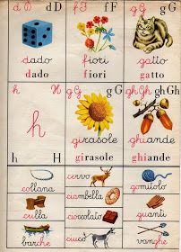 ilclanmariapia: Posters in school Vintage Cards, Vintage Images, Vintage Posters, Alphabet Cards, Alphabet Print, Cicely Mary Barker, Vintage Italy, Childhood Days, Vintage School