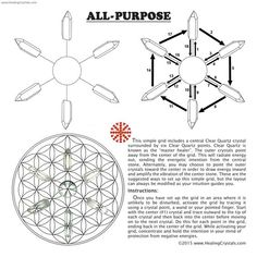 Crystal Grid Kit - All-Purpose Grid Kit w/Clear Quartz Crystal Magic, Crystal Grid, Clear Quartz Crystal, Black Crystals, Crystals And Gemstones, Stones And Crystals, Meditation Crystals, Healing Stones, Healing Crystals