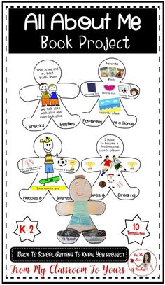 All About Me Book project (K-2) is the cutest back to school activity to get to know your students and to build classroom community. It is low prep--print, cut and staple. It includes 10 pages and at home directions. #backtoschool #allaboutme #allaboutmebook #classroomcommunity #gettingtoknowyou #project #bookproject #athomeproject #teachers #teacherspayteachers #tpt #fortheloveofteachers