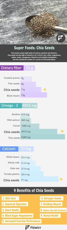 9 Reasons to Be Addicted to Chia Seeds. Did you know that chia seeds are related to mint tees? Discover its nutritional values and awesome benefits.
