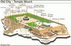 JerusalemTempleMap[1]
