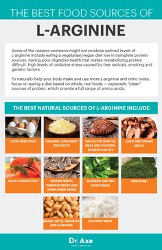 L-arginine food sources - Dr. Axe http://www.draxe.com #health #holistic #natural #detox