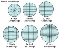 NEW Round Cake Serving Guide/Chart - There is a similar graph to this on Cake Central, but it is not very large, so I totally made one in photoshop that is much larger. You can edit the color with paintbucket tool in photoshop elements or such. To save, left click on image and hold down while dragging image into web address bar and release. It will show the original file and right click and save:) Based on 1x2 inch servings, If you would like the original 11x14 inch file then PM me with your…