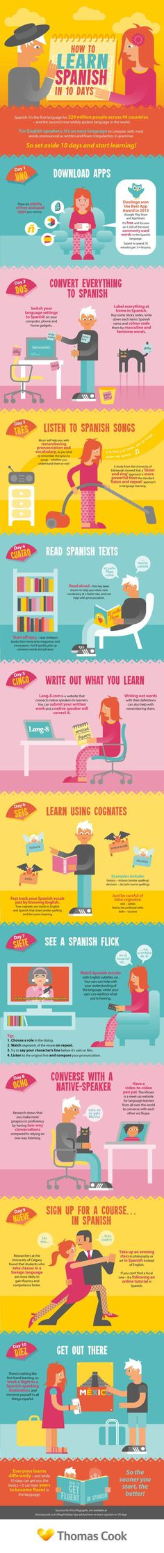 How To Learn Spanish In 10 Days Infographic...Well...I don't need to do this in 10 days, but still good tips!!
