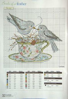Pássaros em chávena de chá