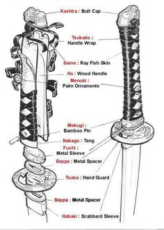 description of a katana sword ✤ || CHARACTER DESIGN REFERENCES | キャラクターデザイン •…