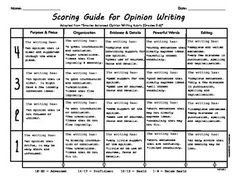 cahsee essay scoring rubric Designing scoring rubrics for your classroom suggests that in a rubric scoring system a step-by-step process for designing scoring rubrics for classroom use.