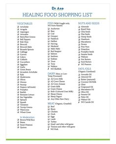 Healing Food Shoppping List