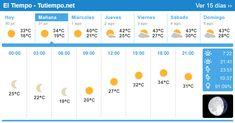 Weather in Kfar Saba (Israel) - 15 days Tegucigalpa, Malaga, Temperature Chart, Context Clues, Lund, Day, Bolivia, Weather Forecast, Santiago Chile