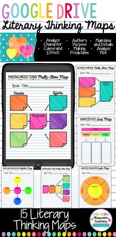 Google Drive, Google Classroom, Graphic Organizer, Thinking Maps