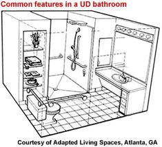 features of a Universal Design Bathroom #aginginplace