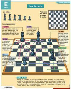 Fiche exposés : Les échecs