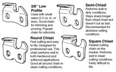 chainsaw chain sharpening angles chart and timber - Google Search Best Chainsaw, Chainsaw Mill, Chainsaw Chains, Chainsaw Sharpening Tools, Chainsaw Sharpener, Chainsaw Accessories, Lumber Mill, Outdoor Tools, Shop Organization