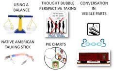 Turn-taking in children with ASD: Visual-based social skills strategies | AutismTeachingStrategies.com