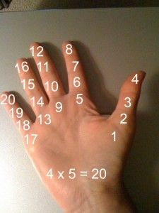 Multiplication Hand Tricks - Why weren't we taught to multiply this way? I never knew any of the hand multiplication tricks.I had to memorize the times tables! Multiplication Tricks, Multiplication Tables, Maths Tricks, Multiplication Practice, Multiplication And Division, Math Coach, Homeschool Math, Homeschooling, Montessori Math