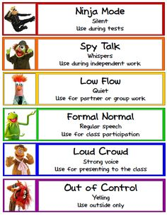 Noise levels for Muppet themed classroom
