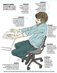 ERGONOMIA: Trabalhar em pé é nova tendência entre empresas de tecnologia