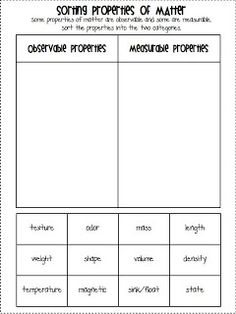 Printables Physical And Chemical Properties Of Matter Worksheet chemical change simple and worksheets on pinterest properties of matter comparisson worksheet