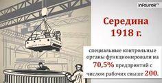 Экономическая политика Советской власти. Военный коммунизм