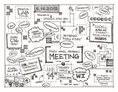 I was asked by AIGA-Wisconsin to create some sketchnotes for the annual members'… Creative Labs, Creative Suite, Formation Management, Visual Note Taking, Visual Resume, Mini Doodle, Bullet Art, Sketch Notes, Stickers
