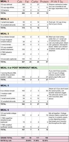 Fat Burning Meals Plan-Tips Food plan blogilates. Discover the World's First & Only Carb Cycling Diet That INSTANTLY Flips ON Your Body's Fat-Burning Switch, Helping You Lose 7-11 Pounds in the First 7 Days— WITHOUT Sacrificing Your Favorite High Carb Meals... 4cyclefatloss-tod... - We Have Developed The Simplest And Fastest Way To Preparing And Eating Delicious Fat Burning Meals Every Day For The Rest Of Your Life