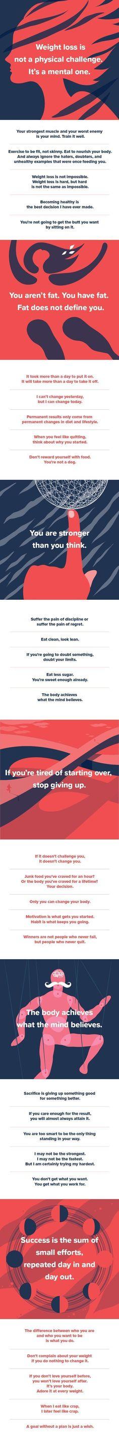 The Best Inspirational Quotes for Weight Loss https://www.musclesaurus.com https://www.musclesaurus.com