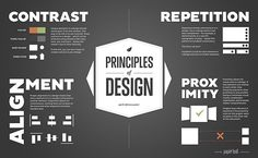 The Principles of #Design