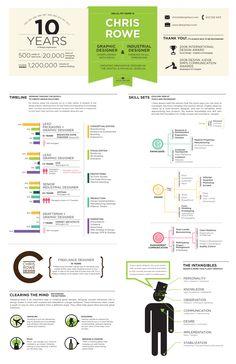 Infographic Resume / CV by Chris Rowe, via Behance