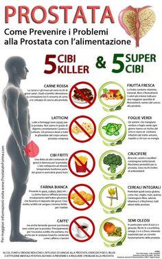 Come Prevenire i Problemi alla Prostata con L'alimentazione - #infografica