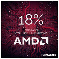 A tak wygląda rynek procesorów :) #AMD #Zen #Intel #amdvsintel #cpu #marketshare #udziały #glupihasztagwsrodku #amdzen #świętawojna #fanboy #ciekawostki #ciekawostkizeświatagier #ekonomia #wiedza #instanauka #amdredteam @intel @amd @qualcomm @nvidia_polska