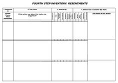 Printable AA Step 4 Worksheets | AA 4th Step Inventory Worksheets ...