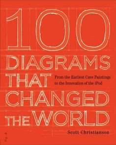 100 Diagrams That Changed the World | Brain Pickings | A visual history of human sense-making, from cave paintings to the world wide web. The great diagrams depicted in the book form the basis for many fields — art, astronomy, cartography, chemistry, mathematics, engineering, history, communications, particle physics, and space travel among others.
