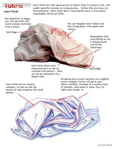 "great handout for how to ""see"" the folds in fabric - drawing II"