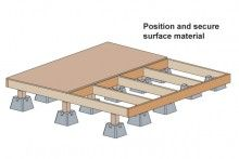 Starting from one side of the deck, attach the first sheet of 3/4 treated plywood flush and square to one corner of the floor. Secure into place with 1 1/2 deck screws every 8 inches along the connection of each support board.
