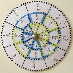 The Grammar Wheel · FREE template English Resources, Grammar, Templates, Free, Stencils, Vorlage, Models