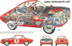Lancia Fulvia Rallie 1.6 HF (1971)
