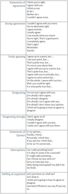 Learn phrases for AGREEING & DISAGREEING #learnenglish